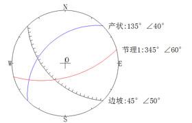 赤平投影1.2(32位与64位)